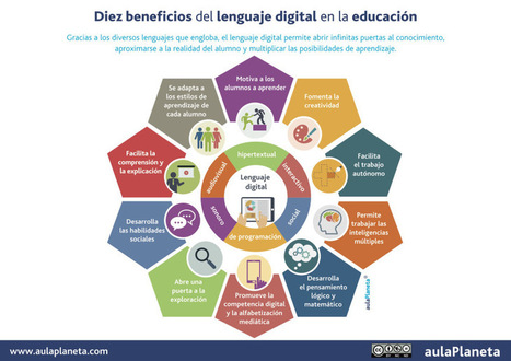10 beneficios del lenguaje digital en educación #infografia #infographic #education | Personal [e-]Learning Environments | Scoop.it