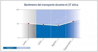 El transporte por carretera en Europa afronta con optimismo el último trimestre de 2014   Acteurs   Scoop.it