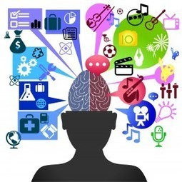 Creative Exercises Designed for Left/Right Brain Types ! | Management - Innovation -Technology and beyond | Scoop.it