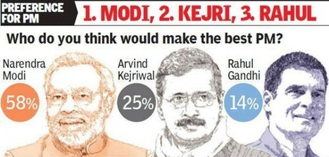 Big cities want AAP to go national: survey   Politics and Elections in India   Scoop.it