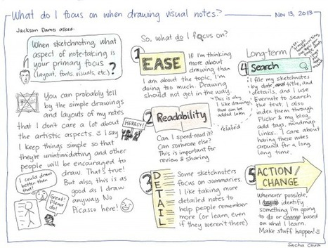 It's okay to draw simple visual notes » sacha chua :: living an ... | Visual Notes | Scoop.it