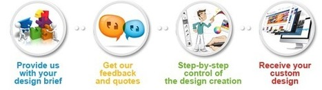 Outsource Web Design Service | The Outsource Web Design | Scoop.it