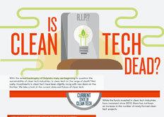 Focus Infographic: Is Clean Tech Dead? | green infographics | Scoop.it