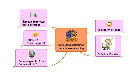 Carte des illustrations  pour le mindmapping | cartes heuristiques et créativité | Scoop.it