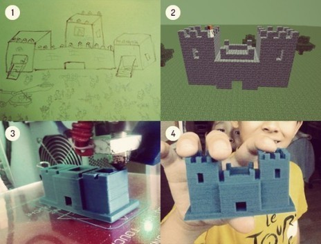3Ducation: Aprender creando en 3D | #eduticblq | Scoop.it