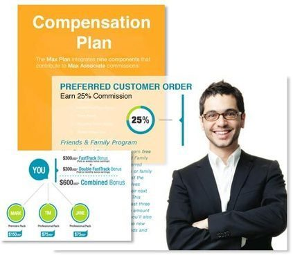 Max International Compensation Plan | People Before Profit | Max International and RunDreamAchieve Team | Scoop.it