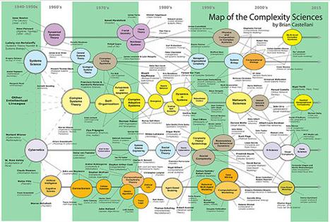 Map of Complexity Science - Places & Spaces: Mapping Science   Educación y TIC   Scoop.it