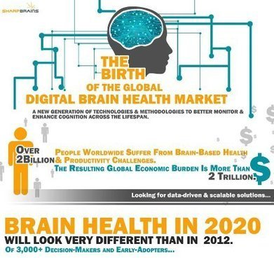 Brain Fitness and Cognitive Health Authority: Market Research and Advisory Services | SharpBrains | Neuroscience and Learning | Scoop.it