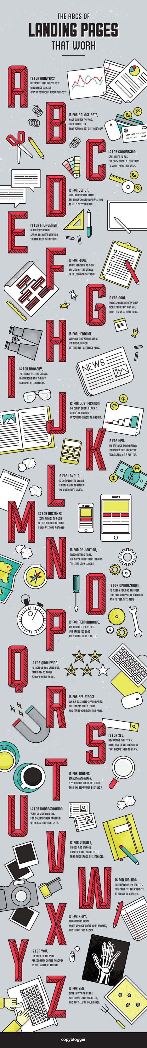 The ABCs of Landing Pages That Work [Infographic] | Everything Marketing You Can Think Of | Scoop.it