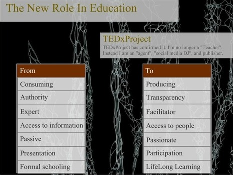 The best Presentation on Social Learning and the New Role for Educators | Trends in eLearning & mLearning | TFM | mLearnerSupport | Scoop.it