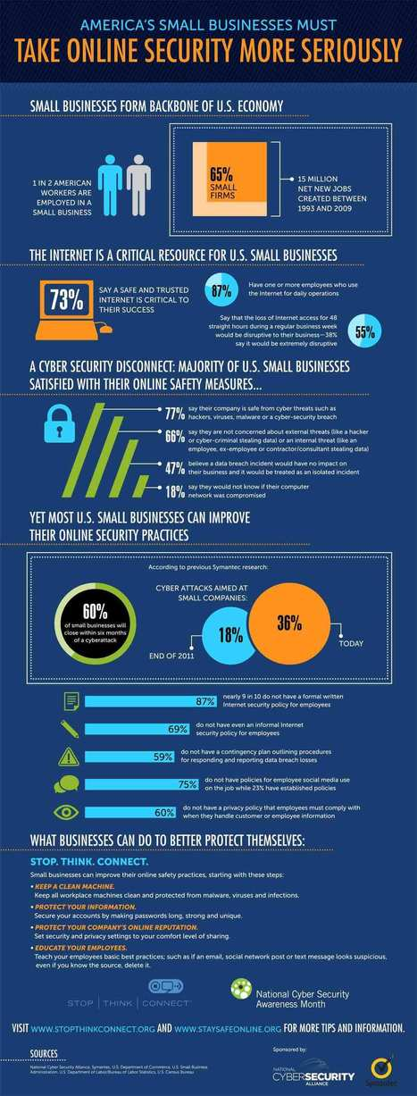 Small Business Online Security [Infographic] | Social media and education | Scoop.it