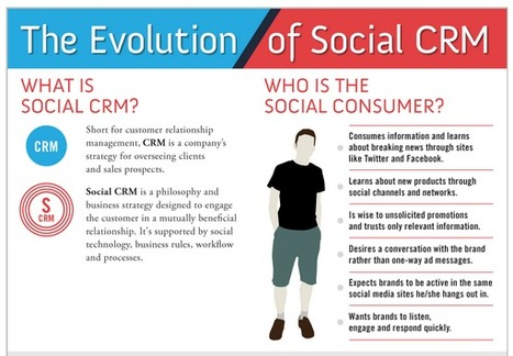 The Evolution of Social CRM | SMedia | Scoop.it