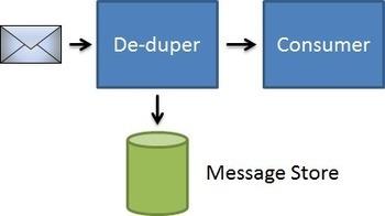 (Un) Reliability in messaging: idempotency and de-duplication | Jimmy Bogard's Blog | nodeJS and Web APIs | Scoop.it
