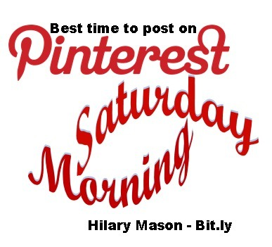 Saturday Morning is the Best Time to Share on Pinterest | Pinterest Marketing Essentials | Scoop.it