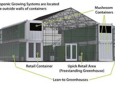 Vertical Farm and Retail Store Grows Mushrooms and Herbs | Sustainable Futures | Scoop.it
