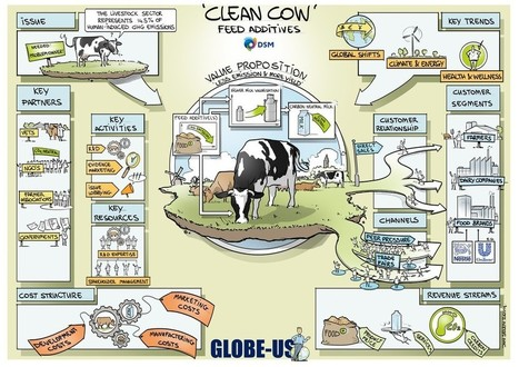 Sustainable protein production in dairy: less farting, more fat | Clean Cow feed additive to reduce greenhouse gas in milk production | Between-us | BSF as SPS | Scoop.it