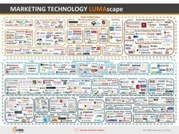LUMA Partners » Introducing the Marketing Technology LUMAscape | Integrated Marketing Strategy | Scoop.it