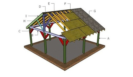 20x20 Picnic Shelter Roof Plans | MyOutdoorPlans | Free Woodworking Plans and Projects, DIY Shed, Wooden Playhouse, Pergola, Bbq | Garden Plans | Scoop.it
