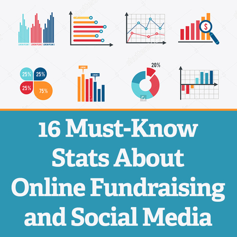 16 Must-Know Stats About Online Fundraising and Social Media | Digital Marketing For Non Profits | Scoop.it