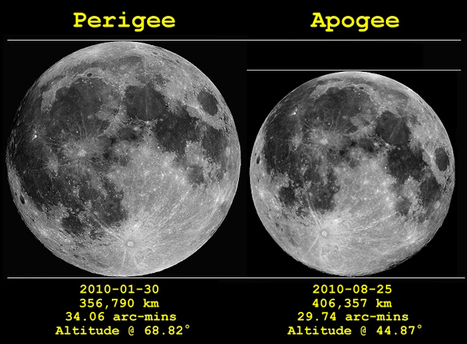 The Supermoon stuff? AGAIN? | Belize in Social Media | Scoop.it