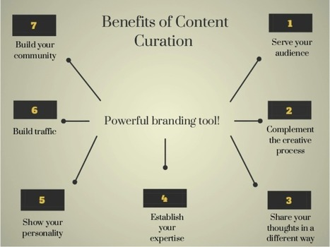 Content Curation for B2B: Five Great Examples | B2BNN | SocialMoMojo Web | Scoop.it