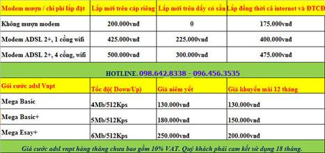 Gói cước Adsl Vnpt rẻ nhất tại Hà Nội | sim3gchoipad | Scoop.it