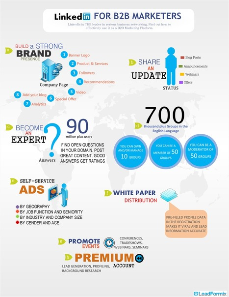 LinkedIn for B2B Marketers | B2B Marketing Automation Infographics | Scoop.it