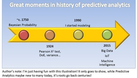 A quarter century of predictive analytics | Asset Management Engineering | Scoop.it