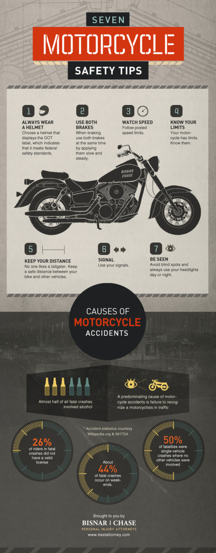 Seven Motorcycle SafetyTips | Personal Injury Lawyer | Scoop.it