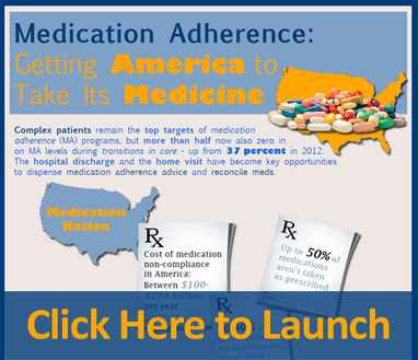 Infographic for Case Managers: Medication Aderence   Nursing Beyond the Bedside: Nurse Case Management   Scoop.it