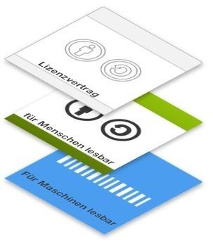 Matthias Andrasch - How-To: Maschinenlesbare Creative Commons-Lizenzen | Open Educational Resources (OER) - deutsch | Scoop.it