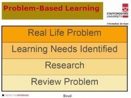 Problem-based Learning: a TEL guide | Enhancing Learning with Technology | Scoop.it