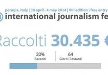 Ijf14, il crowdfunding procede spedito: raccolti 30 mila euro in 25 giorni | Umbria24.it | Crowdfunding | Scoop.it
