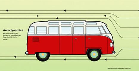 Best infographic animations | Artskills | #websdesign inspiration | Scoop.it