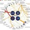 MOOC(Massitve Online Open Course)