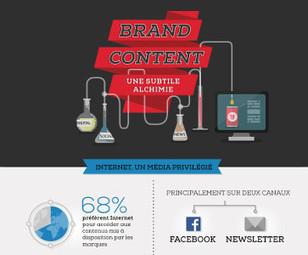 Brand content: les marques ont besoin de raconter leur histoire   Média's life   Scoop.it