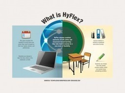 What You Should Know About HyFlex Blended Learning | Educacion, ecologia y TIC | Scoop.it