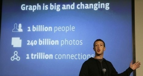 Is Facebook Graph Search (Not LinkedIn) the Future of Recruiting? | Business Wales - Socially Speaking | Scoop.it