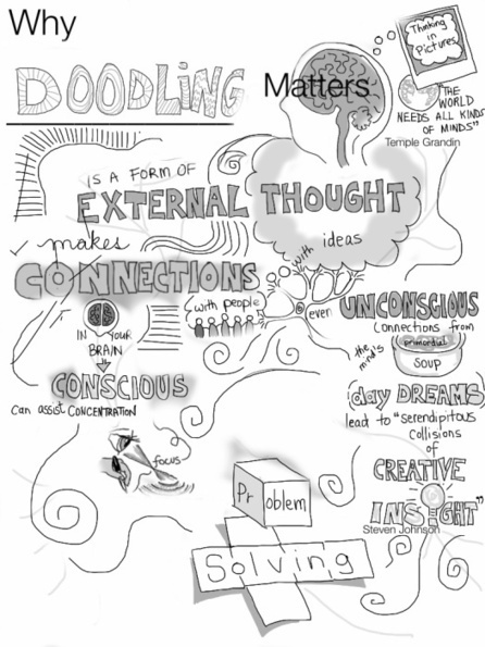 Visual Note-Taking | Visual Thinking | Scoop.it