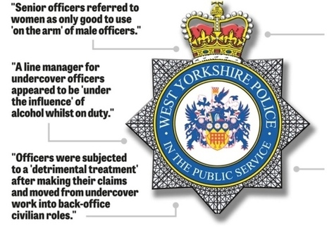 """Undercover Yorkshire police officers """"sidelined after blowing whistle about unsafe practices"""" 