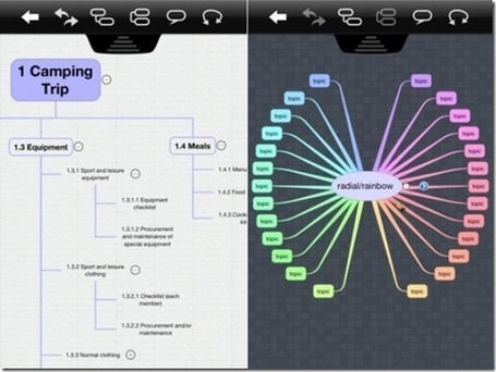 iThoughtsHD: Mind Mapping For iPhone And iPad | Digital Presentations in Education | Scoop.it