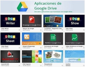 Chrome y aplicaciones que funcionan con Google Drive | EINES TIC | Scoop.it