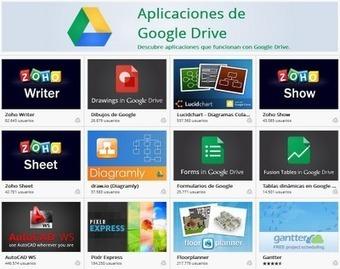 Chrome y aplicaciones que funcionan con Google Drive | TiQuiTac | Scoop.it