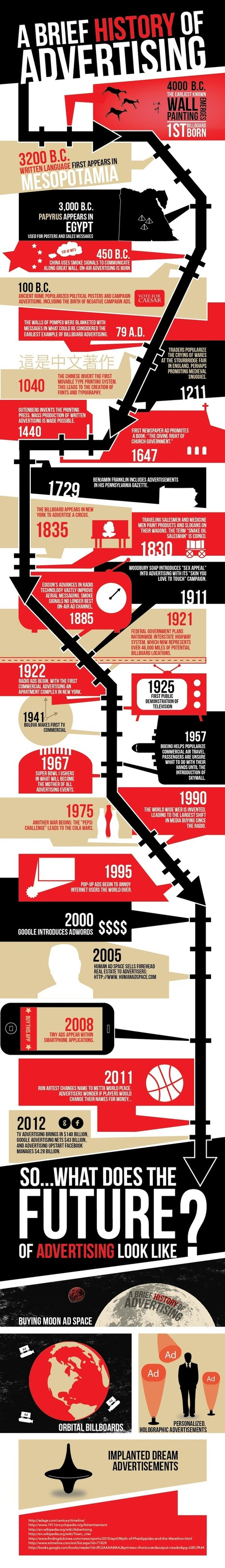 Advertising: A Brief History [Infographic] | IMAGE pub photo media cinema mode | Scoop.it