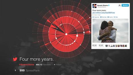 Comprueba cuán lejos llegan tus Retweets con esta genial aplicación | Pedalogica: educación y TIC | Scoop.it