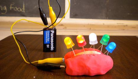 Ressources-Pâte à sel ou pâte à sucre? Fabriquer des «Squishy Circuits»/Usages des TIC, arts numériques et culture multimédia-Public Digital Art - Jocelyne Quélo | Interactive Arts | Scoop.it