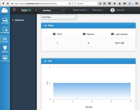 Unveiling the all new AppWarp Dashboard | cloud computing :BaaS | Scoop.it
