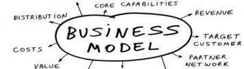 Innovation Excellence | Why Business Models No Longer Last | The Professional Advisory Journal | Scoop.it