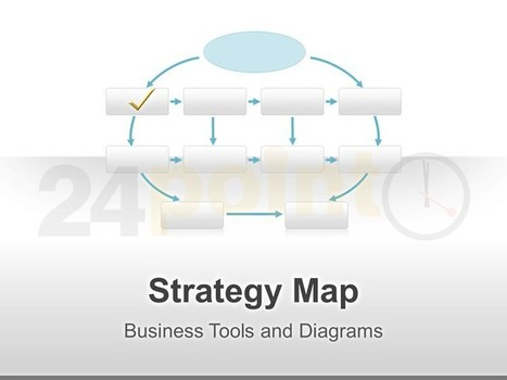 Strategic Planning Charts - Editable in PowerPoint | Strategic Planning | Scoop.it