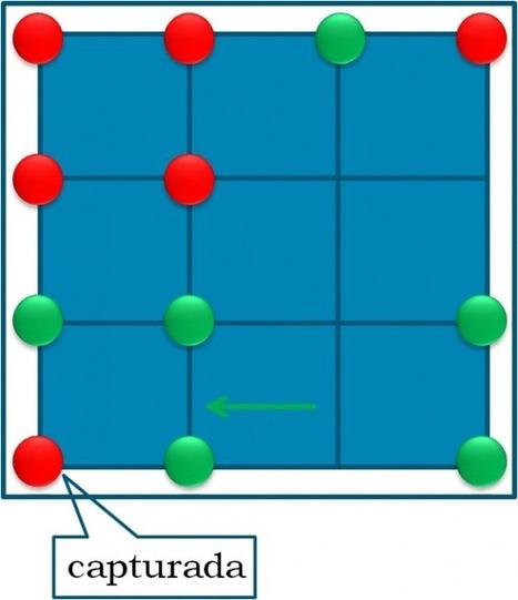 El juego coreano Kono   MATEmatikaSI   Scoop.it